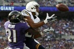 Ravens vs. Chargers Match Preview & Betting Odds 2018/19