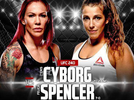 Cris Cyborg Vs Felicia Spencer Odds and Betting Prediction
